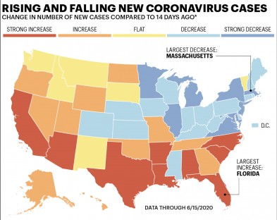 U.S states are seeing their highest daily new Covid-19 cases