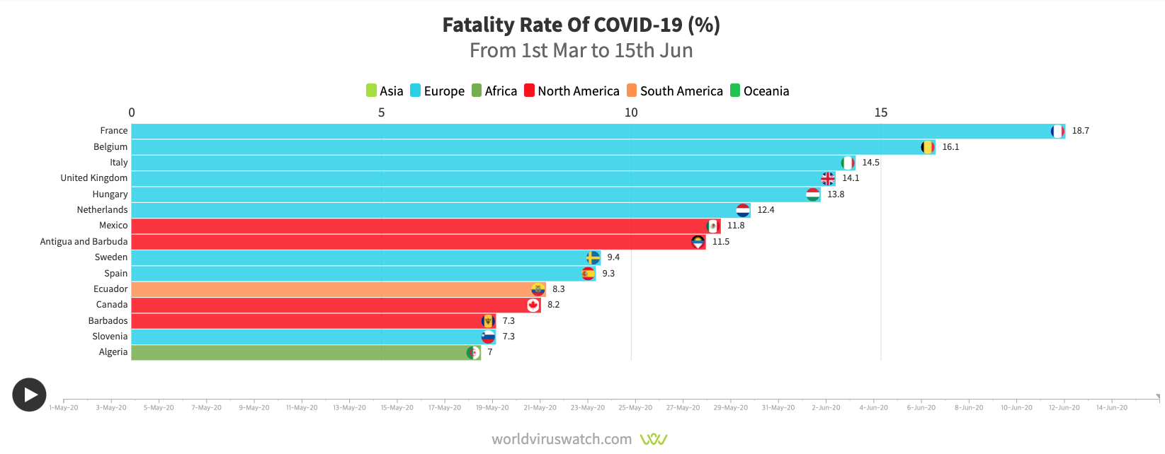 Fatality_rate